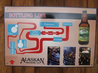 Diagram of Alaskan Brewing's bottling plant